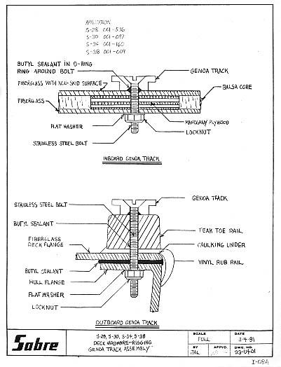 honda v65 sabre wiring diagram