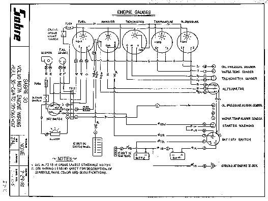 Sabre owners manual